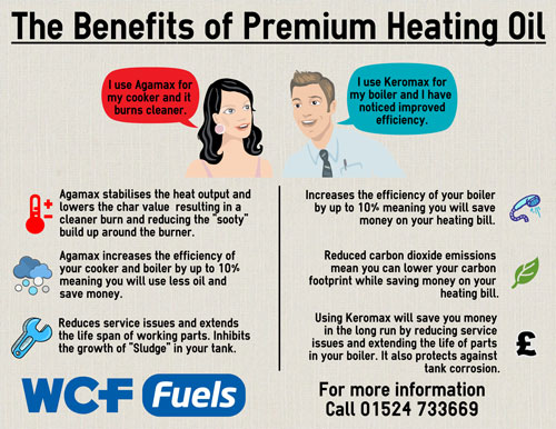 The benefits of upgrading to Premium Heating Oil